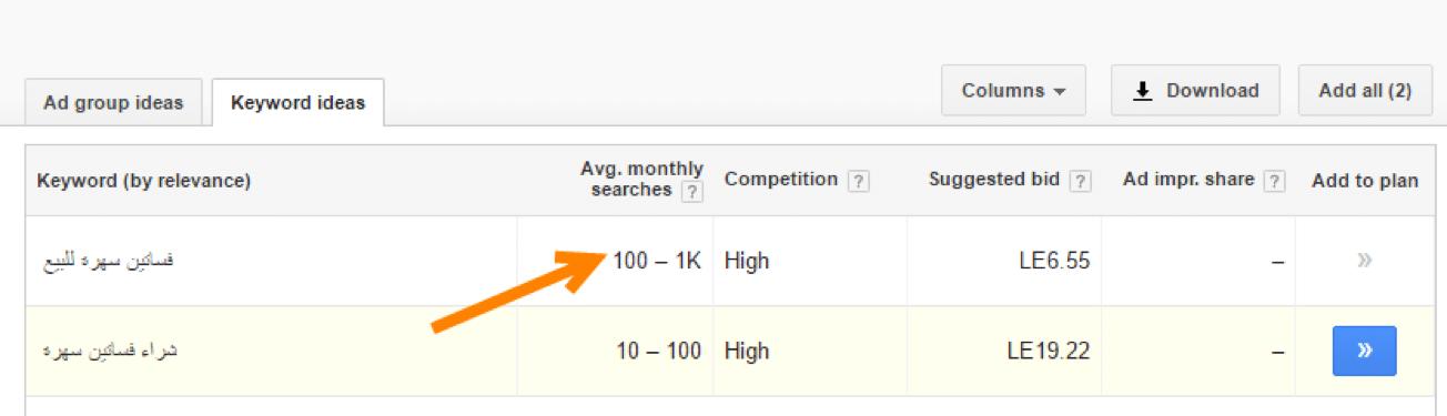 keyword_results