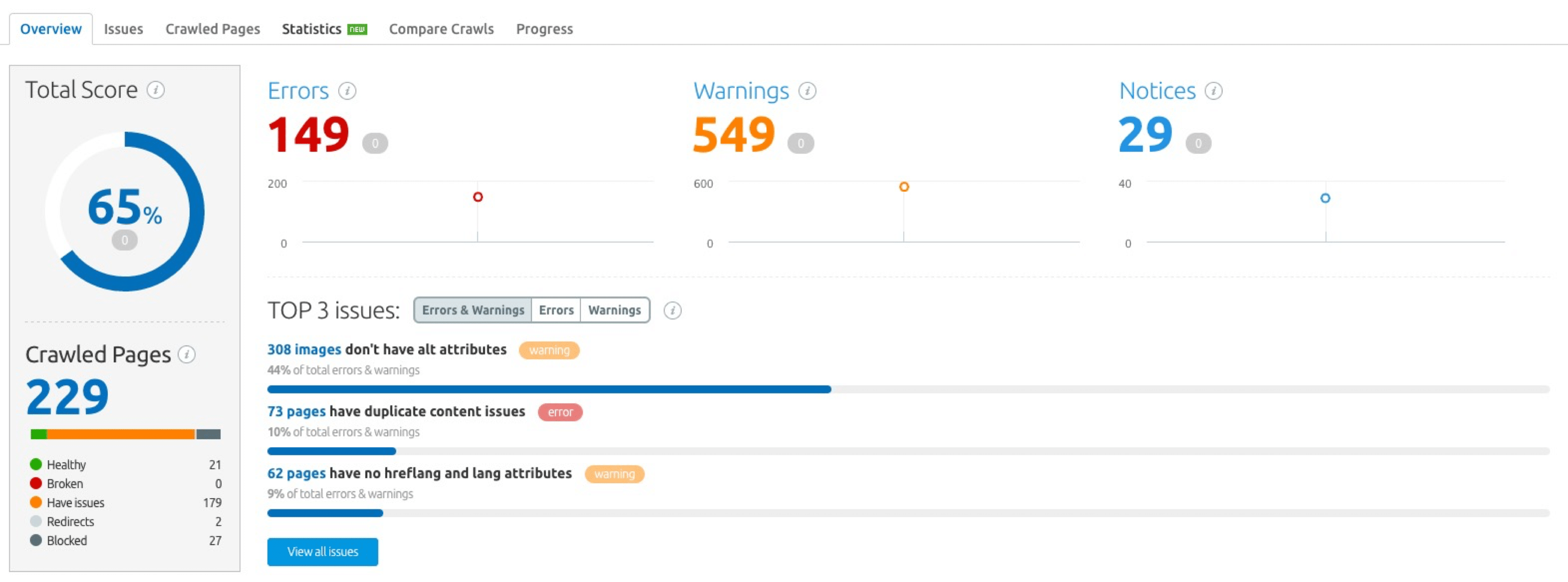 seo_reporting_tools