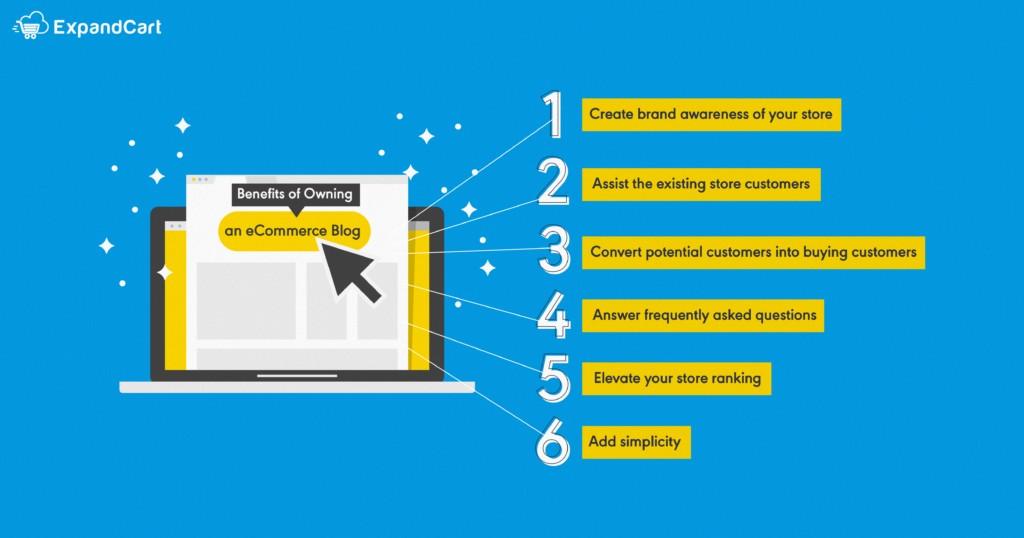 Benefits of eCommerce Blog