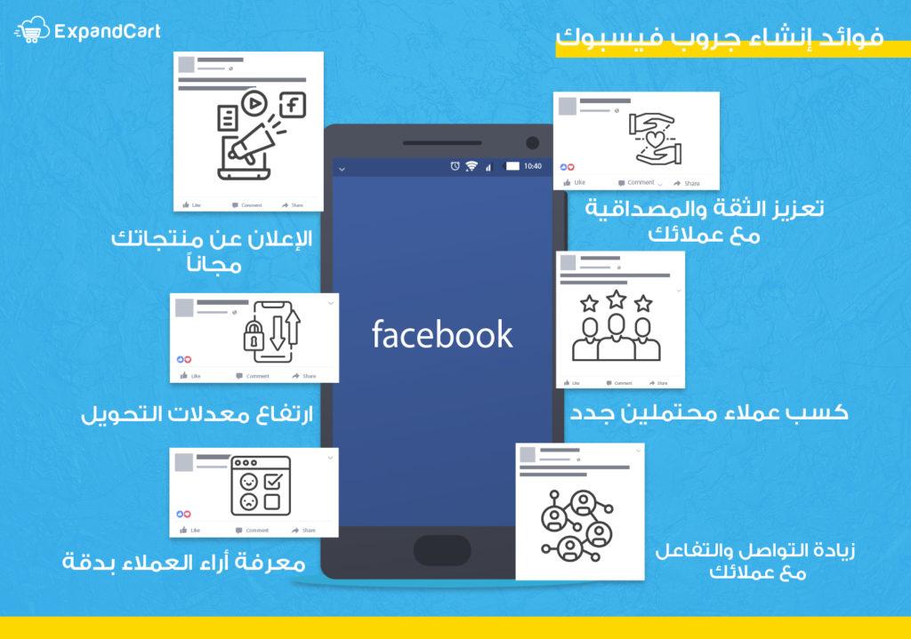 أهمية إنشاء جروب فيسبوك لنشاطك التجاري