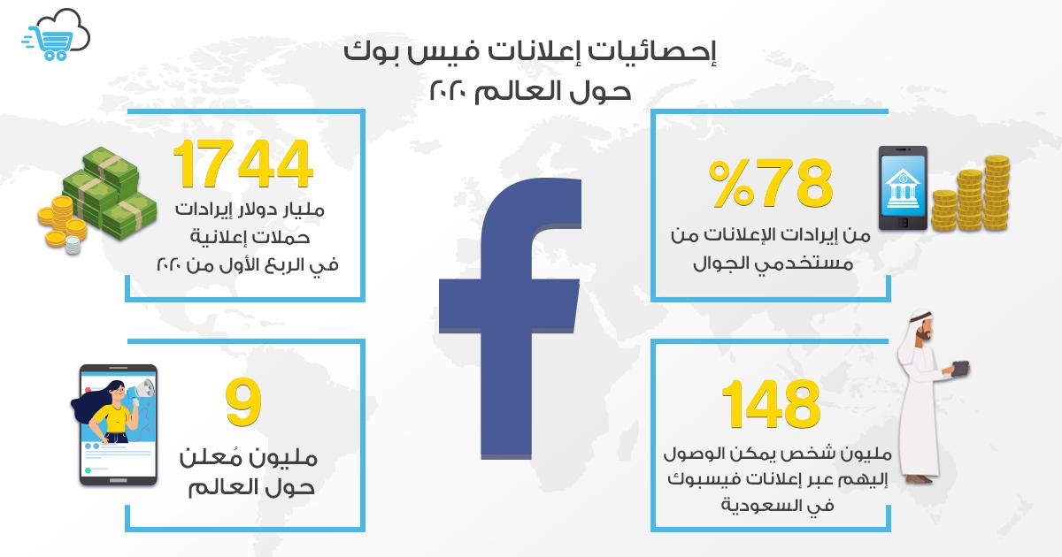 إحصائيات إعلانات فيسبوك 2020 اكسباندكارت