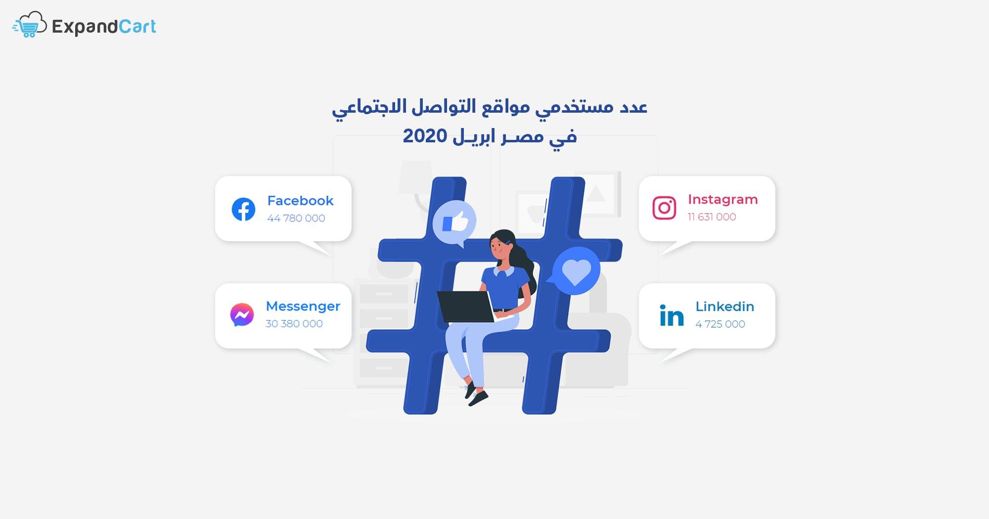 عدد مستخدمي مواقع التواصل الاجتماعي في مصر
