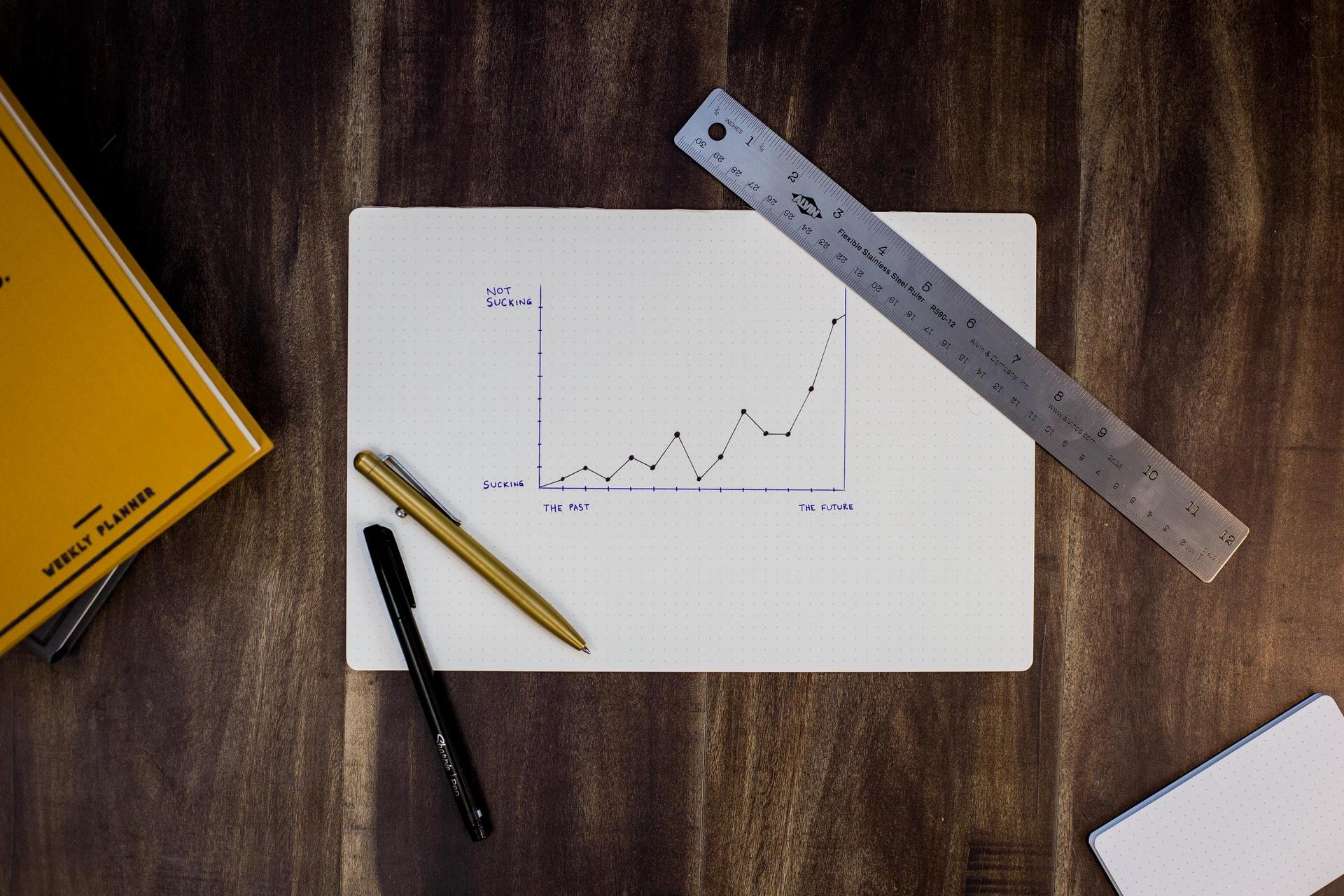 مقاييس تتبع المبيعات للمتجر الالكتروني الخاص بك
