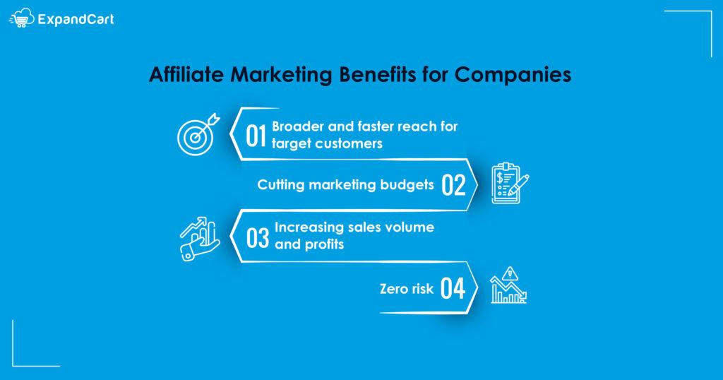 Infographic design: Affiliate-Marketing-Benefitsfor-Companies