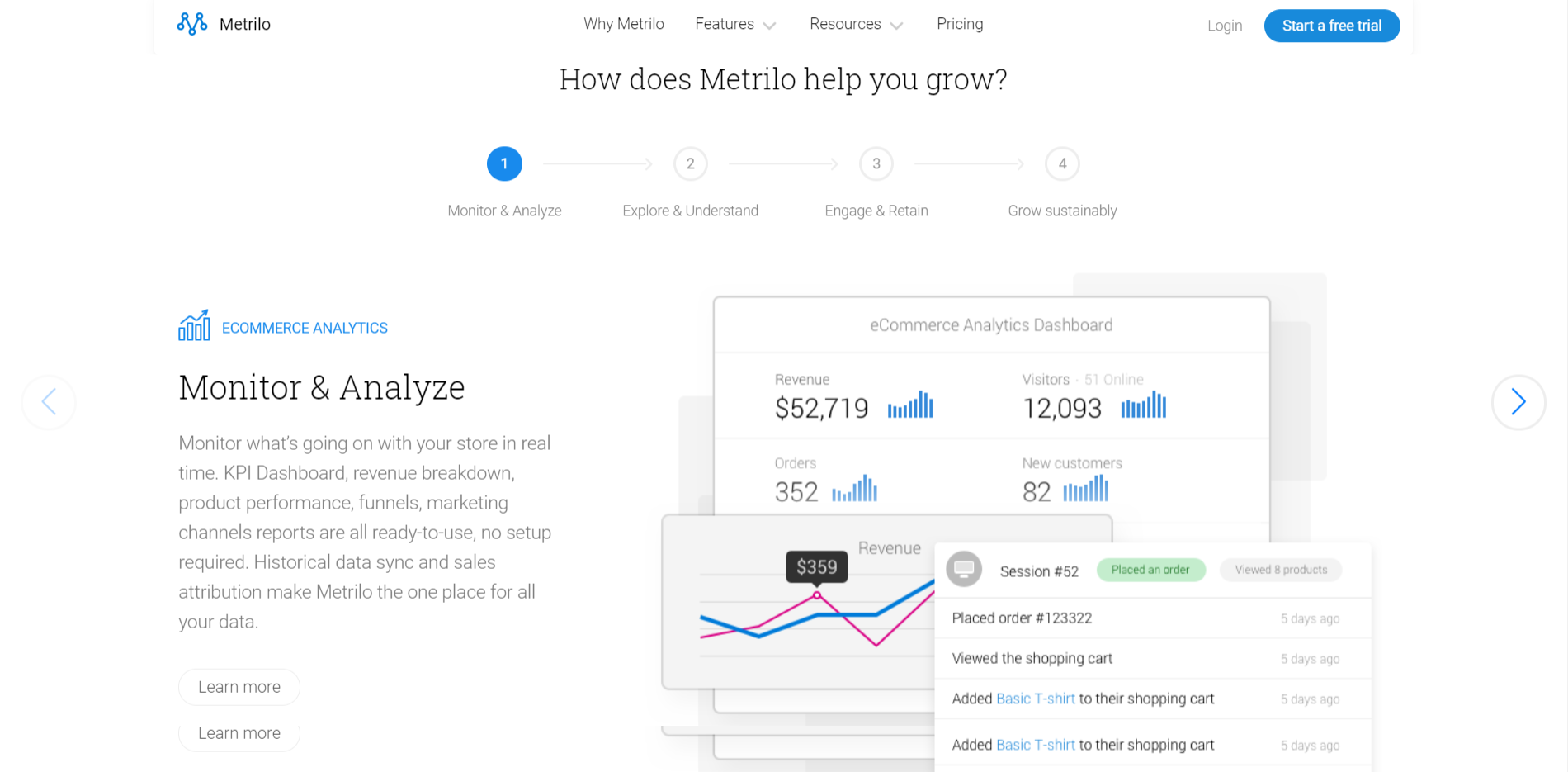 Metrilo من أهم ادوات التجارة الالكترونية الحديثة