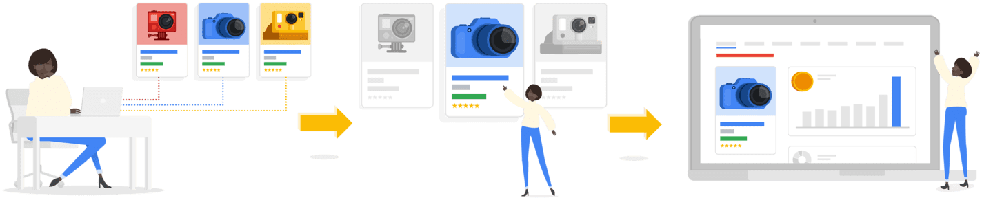 The Complete Guide to Google Shopping ads