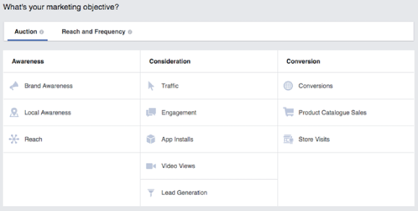 How to Set a Facebook Remarketing Campaign: Facebook Campaign Objectives