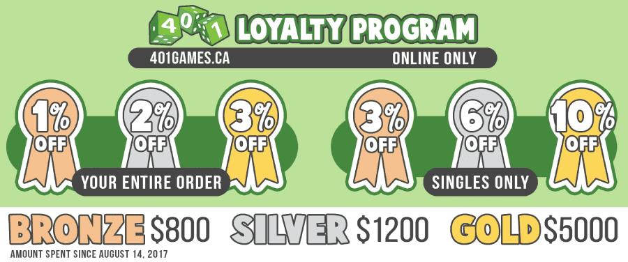 401 GAMES gamified loyalty program