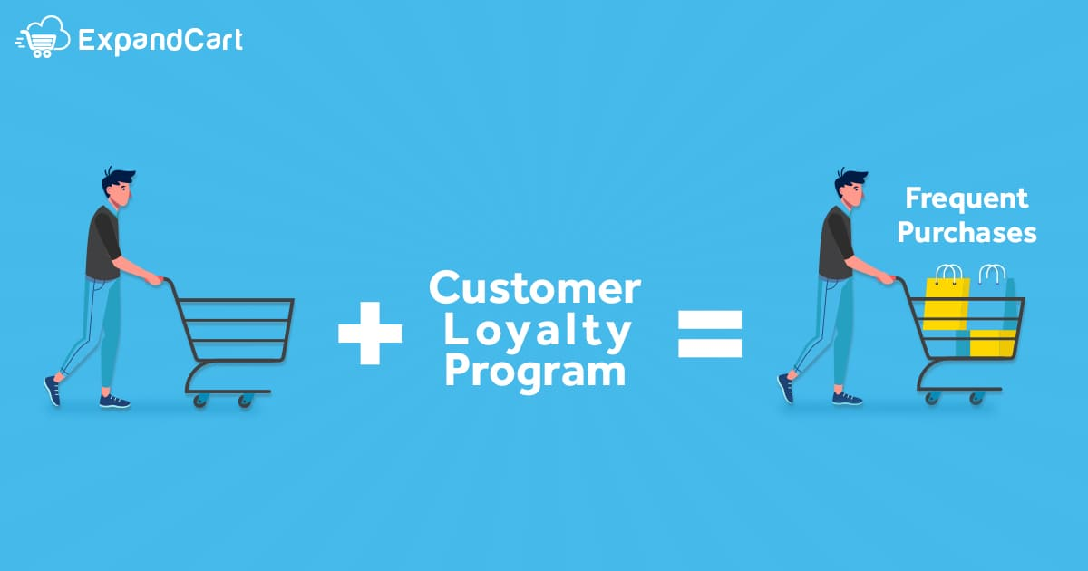 The Importance of Customer Loyalty Program for eCommerce Businesses
