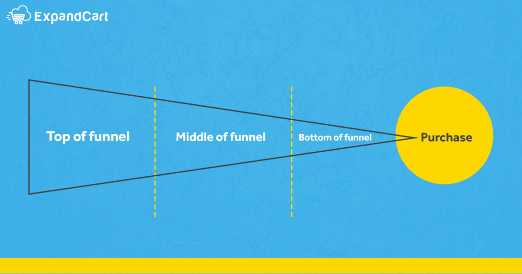 Sales_funnel
