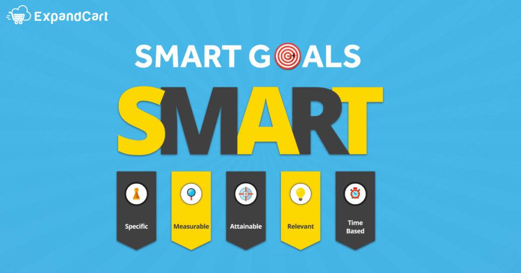 SMART Goals for marketing plan