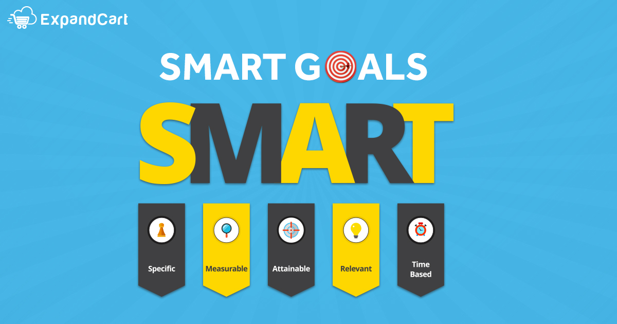 SMART Goals for marketing plan