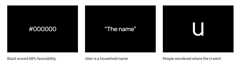 Ecommerce branding, Uber Rebranding
