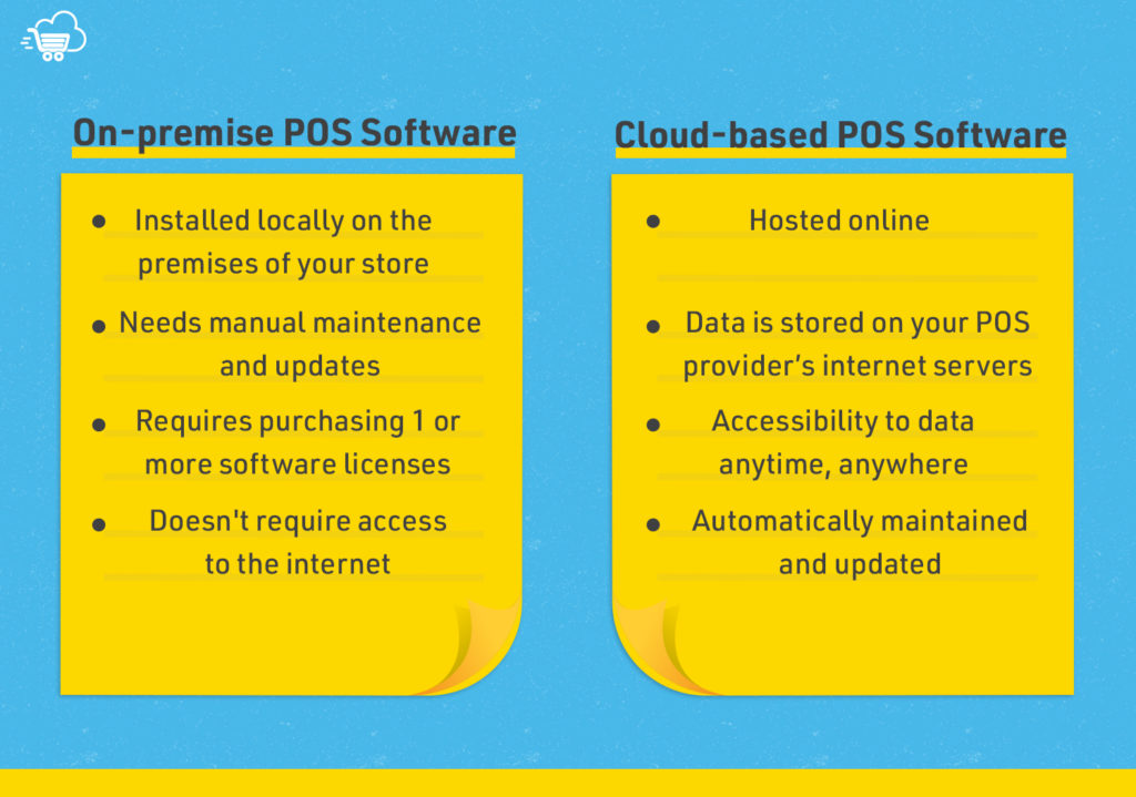 POS software: On premise and cloud based