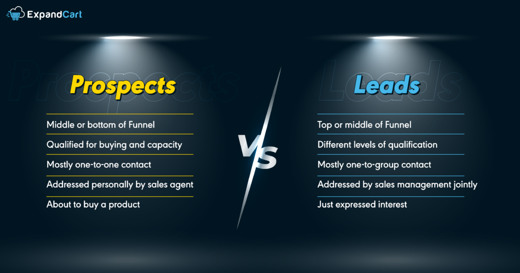 Prospects versus Leads