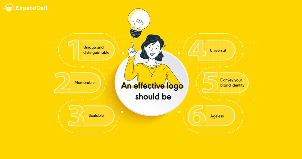 Effective logo infographic
