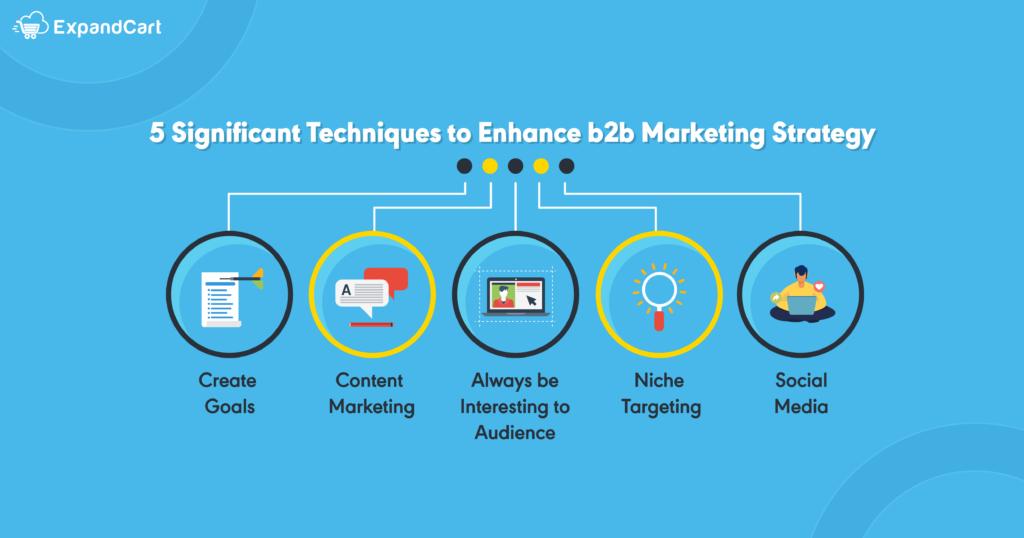 5 techniques to enhance b2b marketing