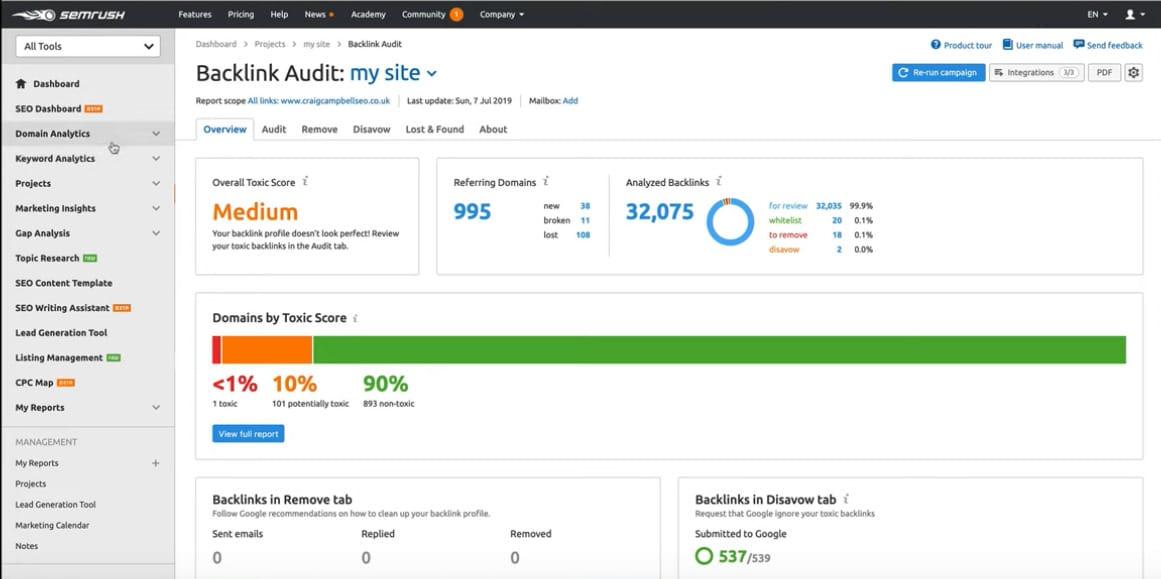Semrush tool for backlink reports